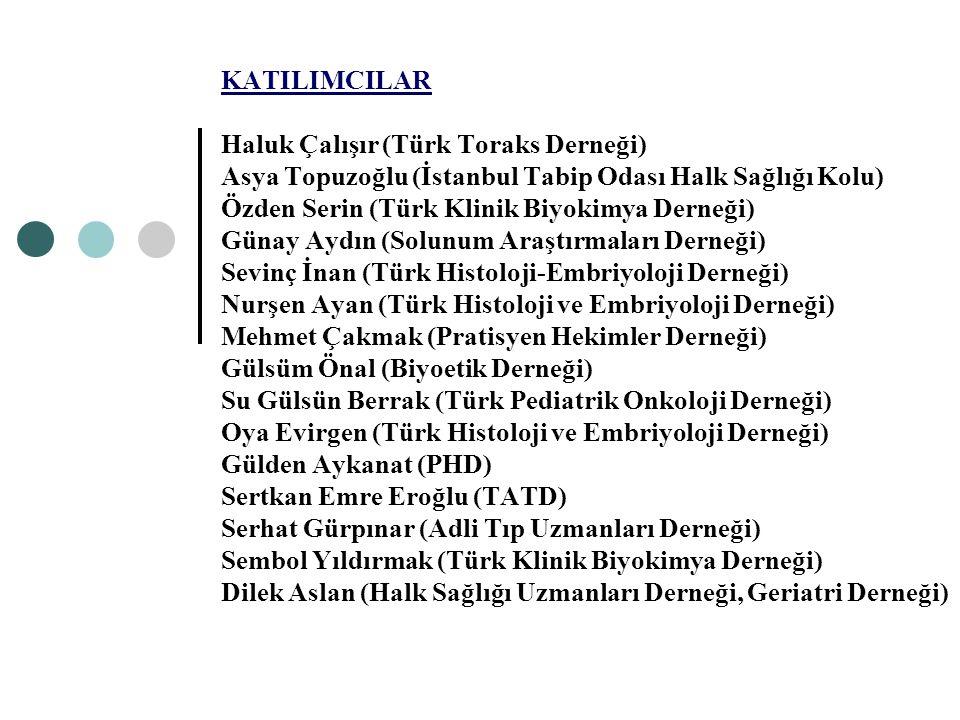 KATILIMCILAR Haluk Çalışır (Türk Toraks Derneği) Asya Topuzoğlu (İstanbul Tabip Odası Halk Sağlığı Kolu) Özden Serin (Türk Klinik Biyokimya Derneği) G