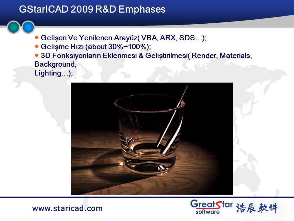 Company LOGO GStarICAD 2009 R&D Emphases Training System ● Gelişen Ve Yenilenen Arayüz( VBA, ARX, SDS…); ● Gelişme Hızı (about 30%~100%); ● 3D Fonksiyonların Eklenmesi & Geliştirilmesi( Render, Materials, Background, Lighting…);