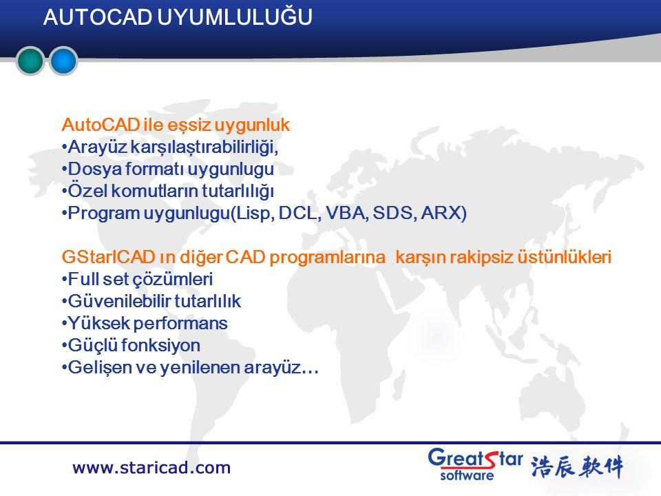 Company LOGO AUTOCAD UYUMLULUĞU Training System AutoCAD ile eşsiz uygunluk •Arayüz karşılaştırabilirliği, •Dosya formatı uygunlugu •Özel komutların tutarlılığı •Program uygunlugu(Lisp, DCL, VBA, SDS, ARX) GStarICAD ın diğer CAD programlarına karşın rakipsiz üstünlükleri •Full set çözümleri •Güvenilebilir tutarlılık •Yüksek performans •Güçlü fonksiyon •Gelişen ve yenilenen arayüz…
