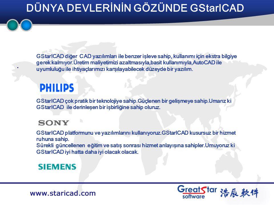 Company LOGO DÜNYA DEVLERİNİN GÖZÜNDE GStarICAD Training System.