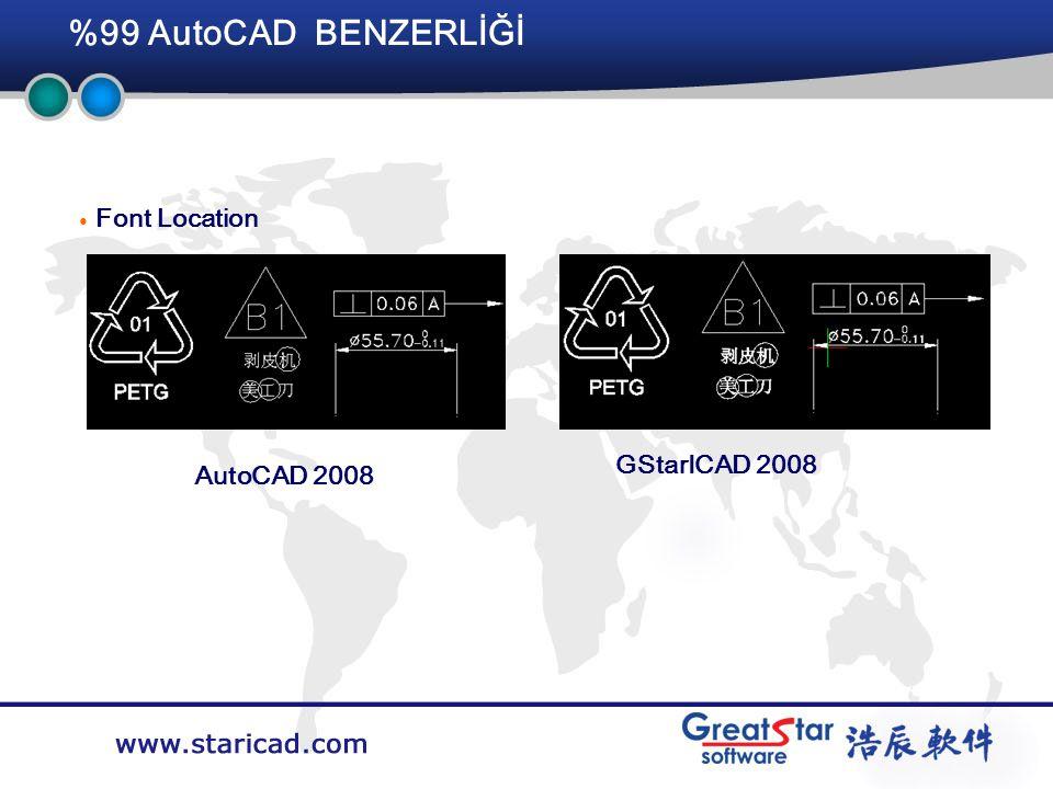 Company LOGO %99 AutoCAD BENZERLİĞİ Training System ● Font Location AutoCAD 2008 GStarICAD 2008