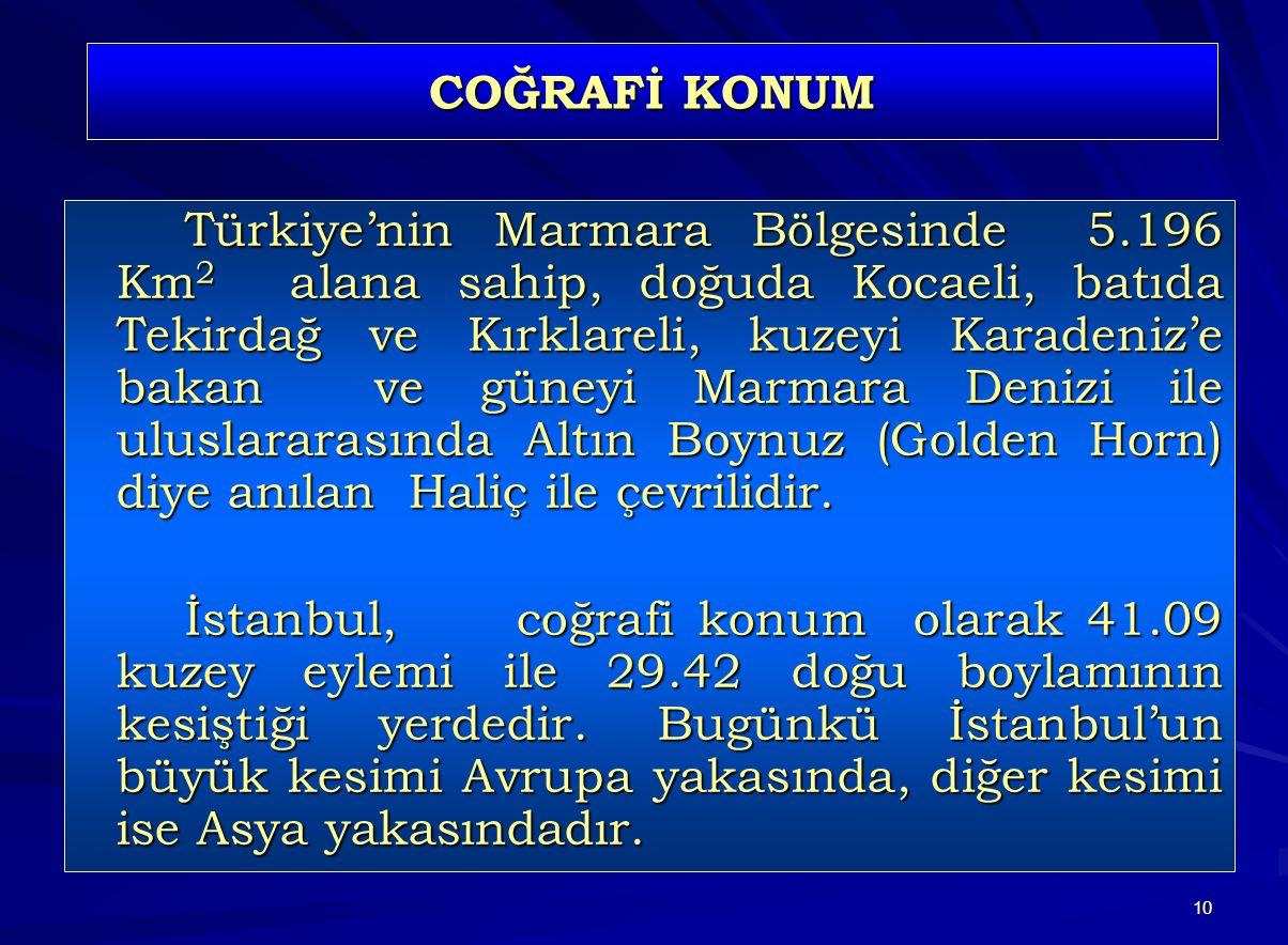 10 COĞRAFİ KONUM Türkiye'nin Marmara Bölgesinde 5.196 Km 2 alana sahip, doğuda Kocaeli, batıda Tekirdağ ve Kırklareli, kuzeyi Karadeniz'e bakan ve güneyi Marmara Denizi ile uluslararasında Altın Boynuz (Golden Horn) diye anılan Haliç ile çevrilidir.
