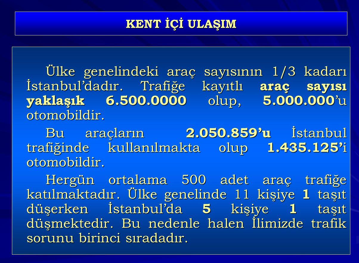 192 KENT İÇİ ULAŞIM Ülke genelindeki araç sayısının 1/3 kadarı İstanbul'dadır. Trafiğe kayıtlı araç sayısı yaklaşık 6.500.0000 olup, 5.000.000 'u otom