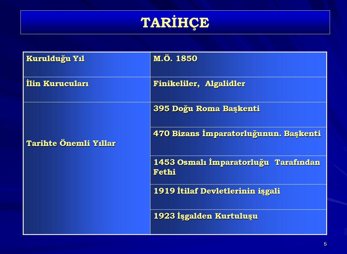 5 TARİHÇE Kurulduğu Yıl M.Ö. 1850 İlin Kurucuları Finikeliler, Algalidler Tarihte Önemli Yıllar 395 Doğu Roma Başkenti 470 Bizans İmparatorluğunun. Ba