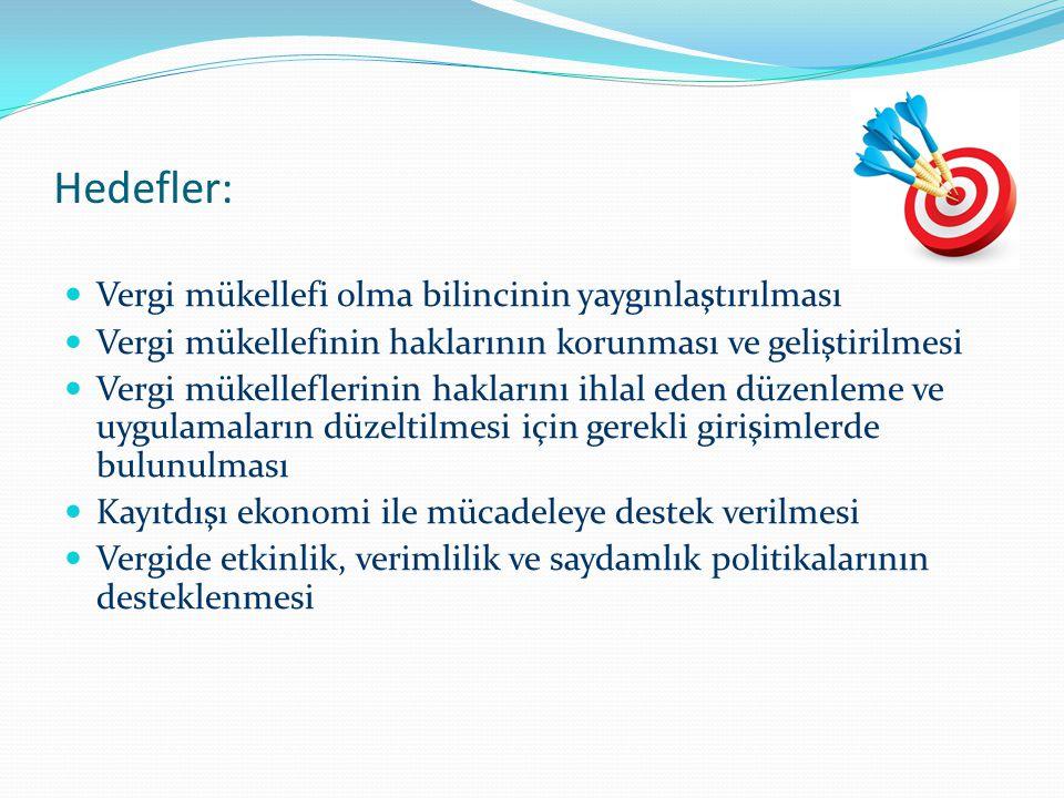 Türk Vergi Sisteminde Mükellefin Statüsü  «Bilinçli Mükellef» Kavramı  Mükellefin Hakları & Yükümlülükleri Kavram Karmaşası  Mükellefin Yükümlülükleri = Mükellefin Hakları  Mükellefin Adil Vergilendirilme Hakkı  Vergi Dairesi nezdinde  Vergi Yargısı nezdinde  Yasama Organı nezdinde  Toplum Nezdinde