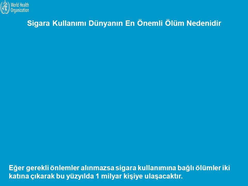 Türkiye Genelinde Seçilmiş Risk Faktörlerinin Ortadan Kaldırılması İle Önlenebilecek DALY Sayılarının Dağılımı (UHY-ME Çalışması, 2004, Türkiye) 931.909 DALY: Disability Adjusted Life Year (Sakatlığa Uyarlanmış Kayıp Yaşam Yılı = Erken ölümler (YLL) + Sakatlığa Bağlı Kayıp Yıllar (YLD )
