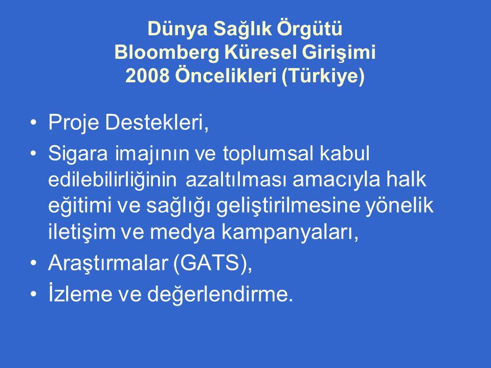 Dünya Sağlık Örgütü Bloomberg Küresel Girişimi 2008 Öncelikleri (Türkiye) •Proje Destekleri, •Sigara imajının ve toplumsal kabul edilebilirliğinin aza
