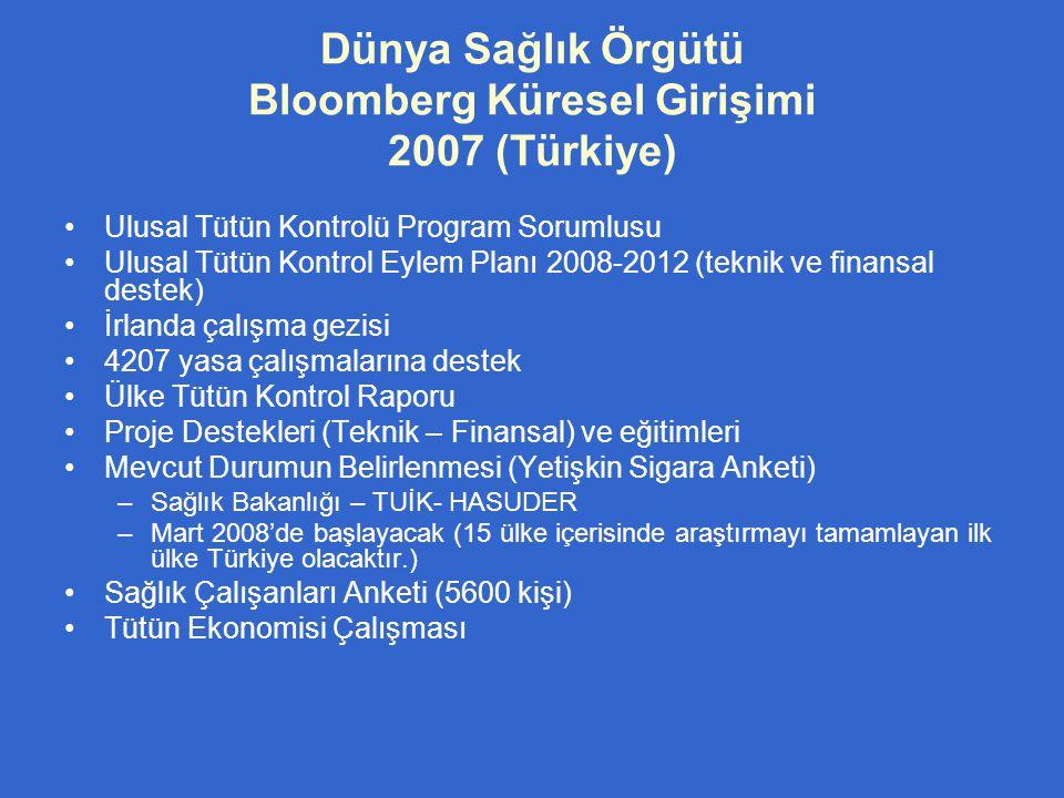Dünya Sağlık Örgütü Bloomberg Küresel Girişimi 2007 (Türkiye) •Ulusal Tütün Kontrolü Program Sorumlusu •Ulusal Tütün Kontrol Eylem Planı 2008-2012 (te