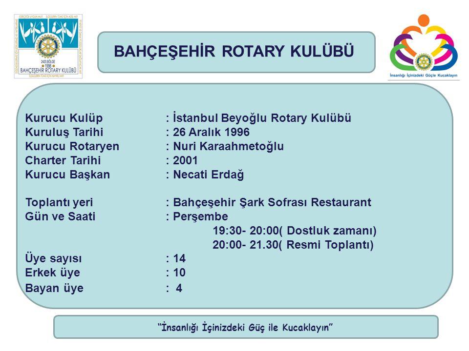 İnsanlığı İçinizdeki Güç ile Kucaklayın Kurucu Kulüp : İstanbul Beyoğlu Rotary Kulübü Kuruluş Tarihi : 26 Aralık 1996 Kurucu Rotaryen : Nuri Karaahmetoğlu Charter Tarihi : 2001 Kurucu Başkan : Necati Erdağ Toplantı yeri: Bahçeşehir Şark Sofrası Restaurant Gün ve Saati : Perşembe 19:30- 20:00( Dostluk zamanı) 20:00- 21.30( Resmi Toplantı) Üye sayısı : 14 Erkek üye : 10 Bayan üye : 4 BAHÇEŞEHİR ROTARY KULÜBÜ