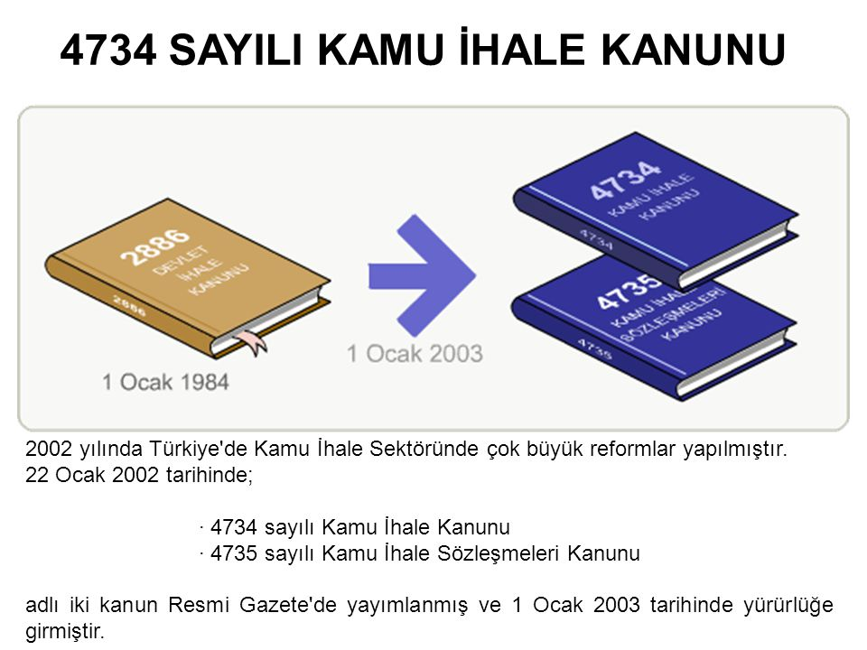 4734 SAYILI KAMU İHALE KANUNU 2002 yılında Türkiye'de Kamu İhale Sektöründe çok büyük reformlar yapılmıştır. 22 Ocak 2002 tarihinde; · 4734 sayılı Kam