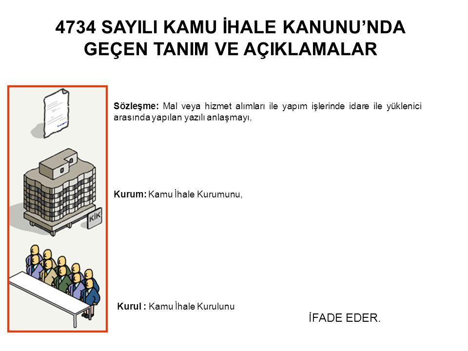 4734 SAYILI KAMU İHALE KANUNU'NDA GEÇEN TANIM VE AÇIKLAMALAR Sözleşme: Mal veya hizmet alımları ile yapım işlerinde idare ile yüklenici arasında yapıl