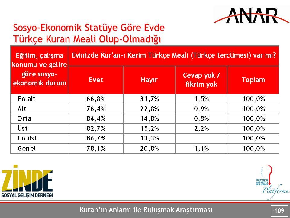 Kuran'ın Anlamı ile Buluşmak Araştırması 109 Sosyo-Ekonomik Statüye Göre Evde Türkçe Kuran Meali Olup-Olmadığı