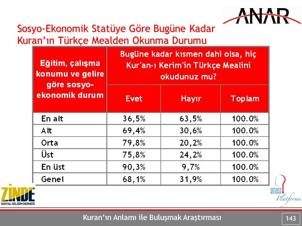 Kuran'ın Anlamı ile Buluşmak Araştırması 143 Sosyo-Ekonomik Statüye Göre Bugüne Kadar Kuran'ın Türkçe Mealden Okunma Durumu