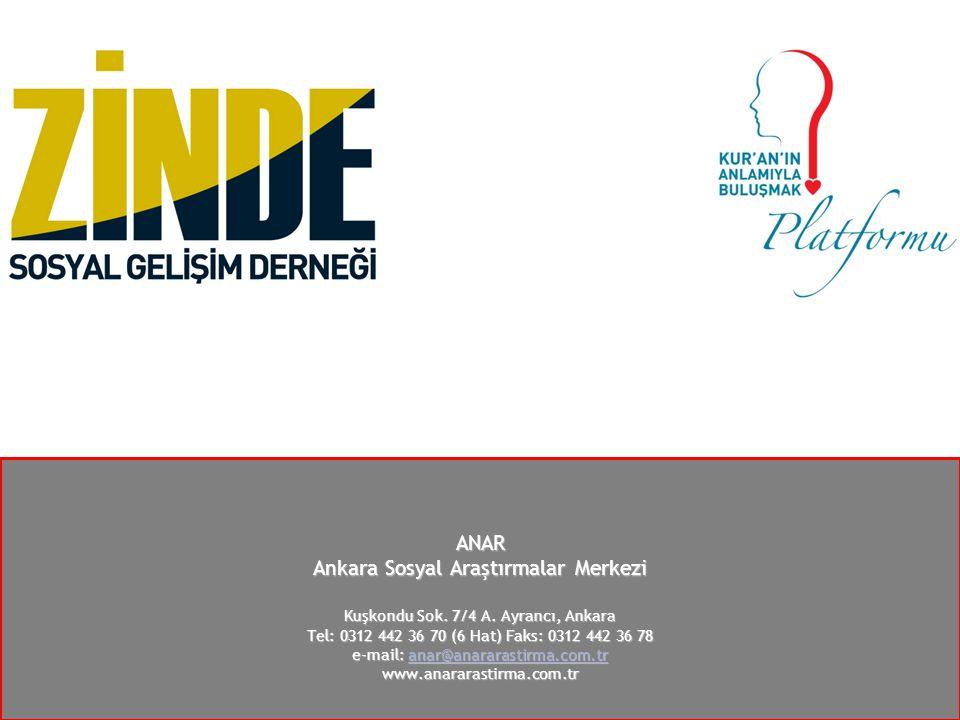 ANAR Ankara Sosyal Araştırmalar Merkezi Kuşkondu Sok. 7/4 A. Ayrancı, Ankara Tel: 0312 442 36 70 (6 Hat) Faks: 0312 442 36 78 e-mail: anar@anararastir