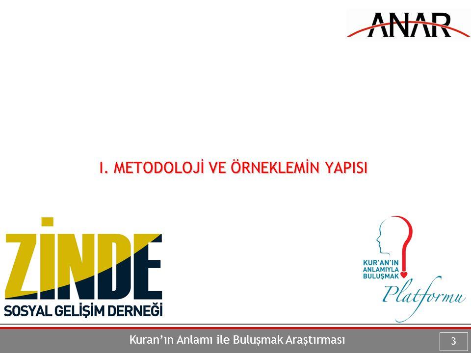 Kuran'ın Anlamı ile Buluşmak Araştırması 154 Sosyo-Ekonomik Statüye Göre Kuran'ın Türkçe Mealden Hangi Zamanlarda Okunduğu