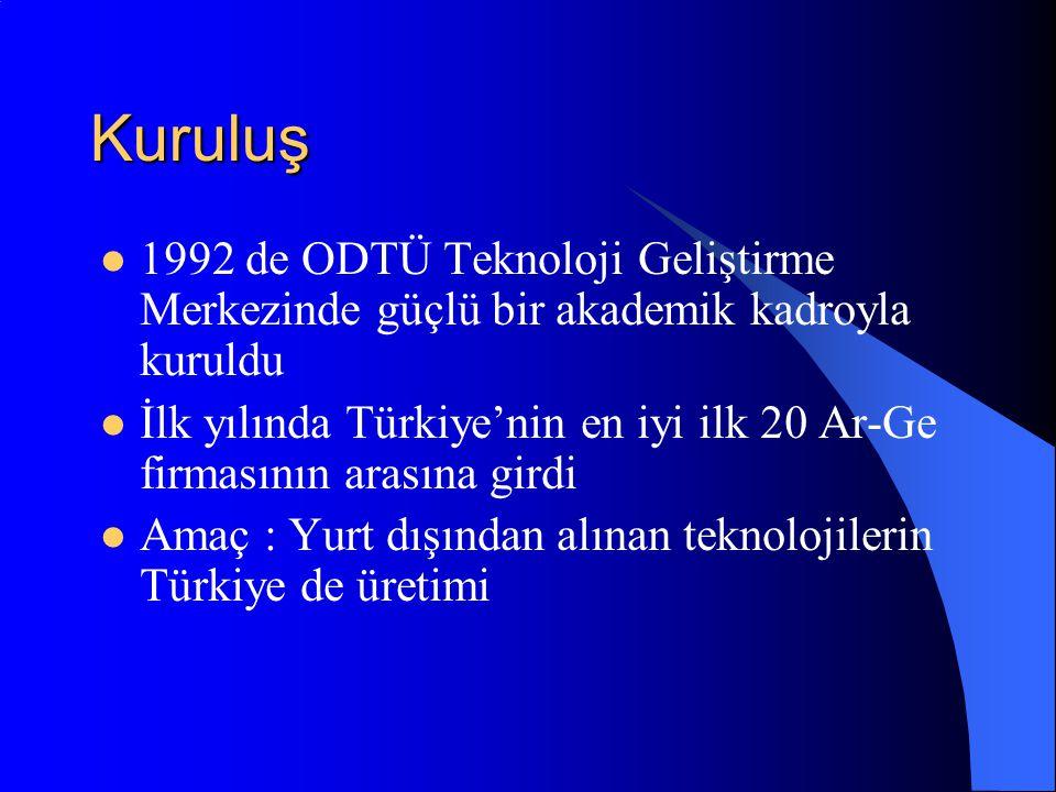 Kuruluş  1992 de ODTÜ Teknoloji Geliştirme Merkezinde güçlü bir akademik kadroyla kuruldu  İlk yılında Türkiye'nin en iyi ilk 20 Ar-Ge firmasının ar
