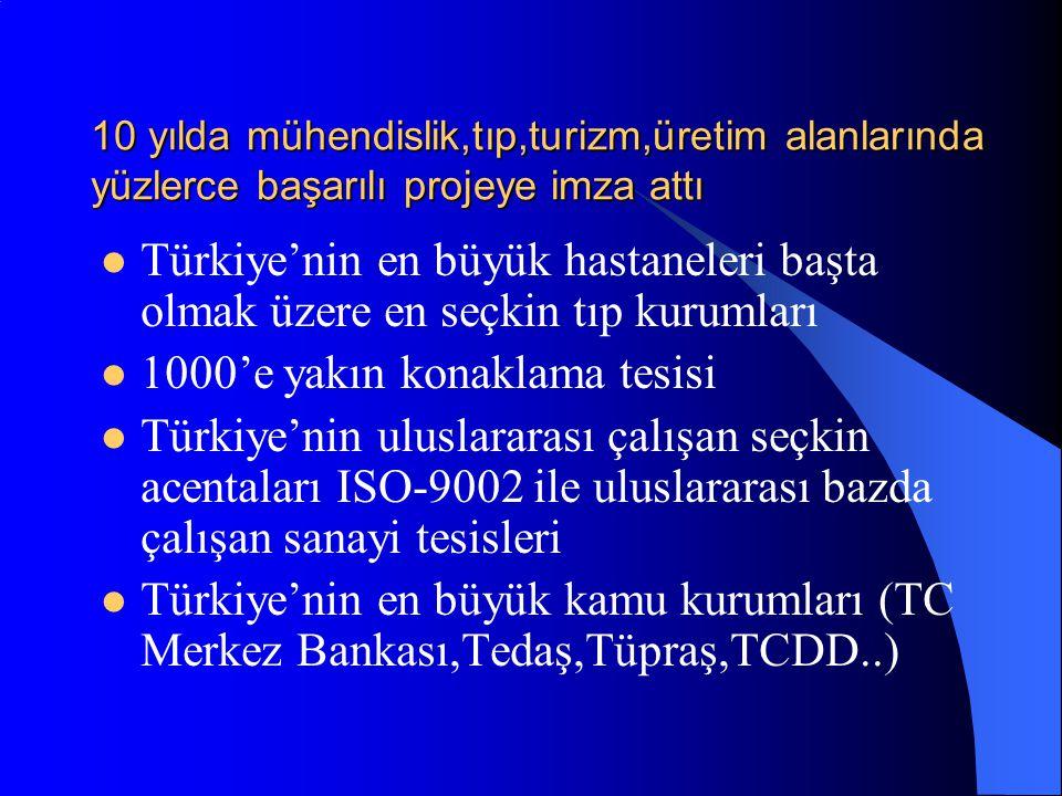 10 yılda mühendislik,tıp,turizm,üretim alanlarında yüzlerce başarılı projeye imza attı  Türkiye'nin en büyük hastaneleri başta olmak üzere en seçkin