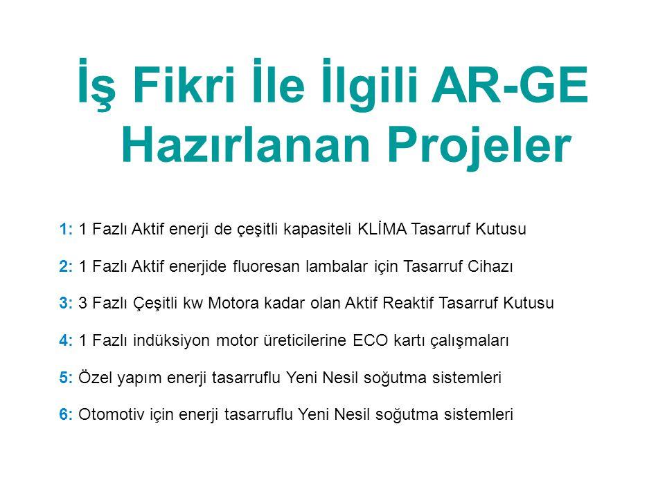 İş Fikri İle İlgili AR-GE Hazırlanan Projeler 1: 1 Fazlı Aktif enerji de çeşitli kapasiteli KLİMA Tasarruf Kutusu 2: 1 Fazlı Aktif enerjide fluoresan