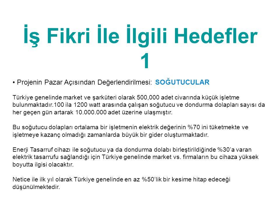 İş Fikri İle İlgili Hedefler 1 • Projenin Pazar Açısından Değerlendirilmesi: SOĞUTUCULAR Türkiye genelinde market ve şarküteri olarak 500,000 adet civ