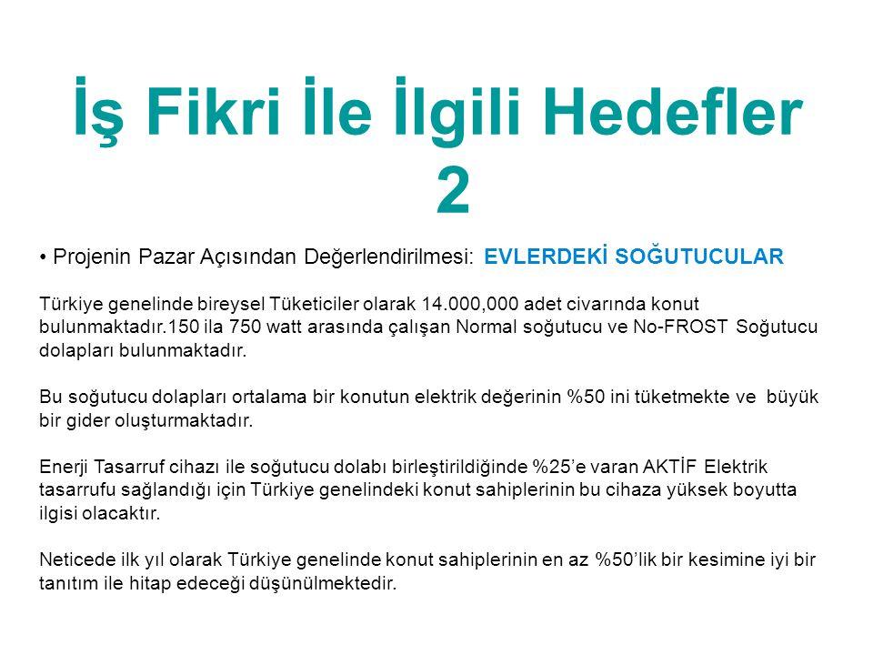 İş Fikri İle İlgili Hedefler 2 • Projenin Pazar Açısından Değerlendirilmesi: EVLERDEKİ SOĞUTUCULAR Türkiye genelinde bireysel Tüketiciler olarak 14.00