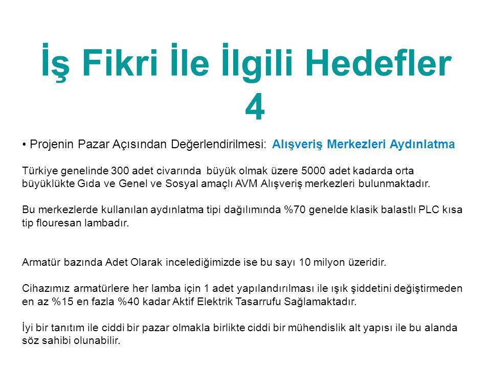 İş Fikri İle İlgili Hedefler 4 • Projenin Pazar Açısından Değerlendirilmesi: Alışveriş Merkezleri Aydınlatma Türkiye genelinde 300 adet civarında büyü