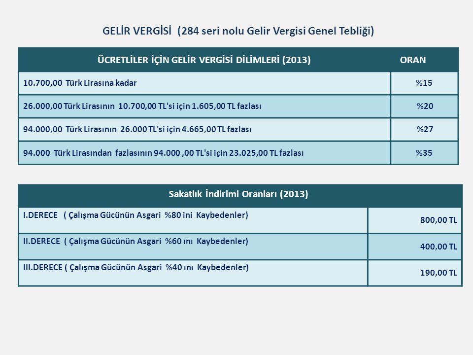 GELİR VERGİSİ (284 seri nolu Gelir Vergisi Genel Tebliği) ÜCRETLİLER İÇİN GELİR VERGİSİ DİLİMLERİ (2013) ORAN 10.700,00 Türk Lirasına kadar%15 26.000,