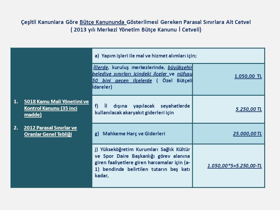 Çeşitli Kanunlara Göre Bütçe Kanununda Gösterilmesi Gereken Parasal Sınırlara Ait Cetvel ( 2013 yılı Merkezi Yönetim Bütçe Kanunu İ Cetveli) 1.5018 Ka