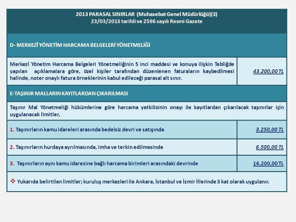 2013 PARASAL SINIRLAR (Muhasebat Genel Müdürlüğü)(3) 23/03/2013 tarihli ve 2596 sayılı Resmi Gazete D- MERKEZÎ YÖNETİM HARCAMA BELGELERİ YÖNETMELİĞİ M
