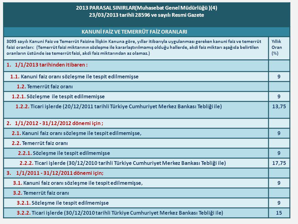 2013 PARASAL SINIRLAR(Muhasebat Genel Müdürlüğü )(4) 23/03/2013 tarihli 28596 ve sayılı Resmi Gazete KANUNİ FAİZ VE TEMERRÜT FAİZ ORANLARI 3095 sayılı