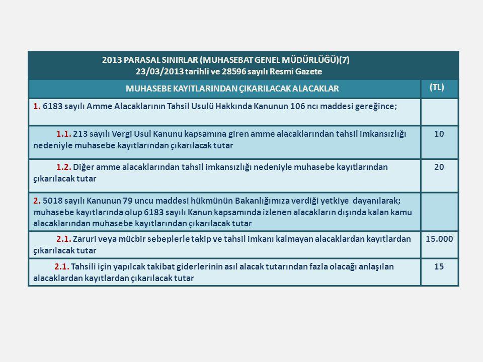 2013 PARASAL SINIRLAR (MUHASEBAT GENEL MÜDÜRLÜĞÜ)(7) 23/03/2013 tarihli ve 28596 sayılı Resmi Gazete MUHASEBE KAYITLARINDAN ÇIKARILACAK ALACAKLAR (TL)