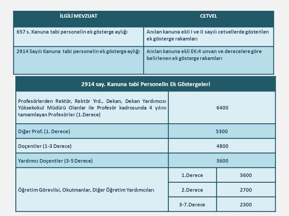 İLGİLİ MEVZUATCETVEL 657 s. Kanuna tabi personelin ek gösterge aylığıAnılan kanuna ekli I ve II sayılı cetvellerde gösterilen ek gösterge rakamları 29