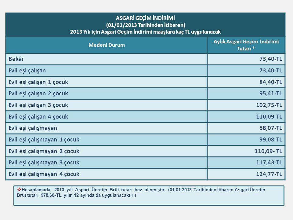 ASGARİ GEÇİM İNDİRİMİ (01/01/2013 Tarihinden İtibaren) 2013 Yılı için Asgari Geçim İndirimi maaşlara kaç TL uygulanacak Medeni Durum Aylık Asgari Geçi