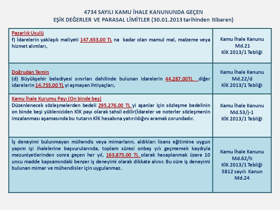 Pazarlık Usulü f) İdarelerin yaklaşık maliyeti 147.633,00 TL na kadar olan mamul mal, malzeme veya hizmet alımları, Kamu İhale Kanunu Md.21 KİK 2013/1