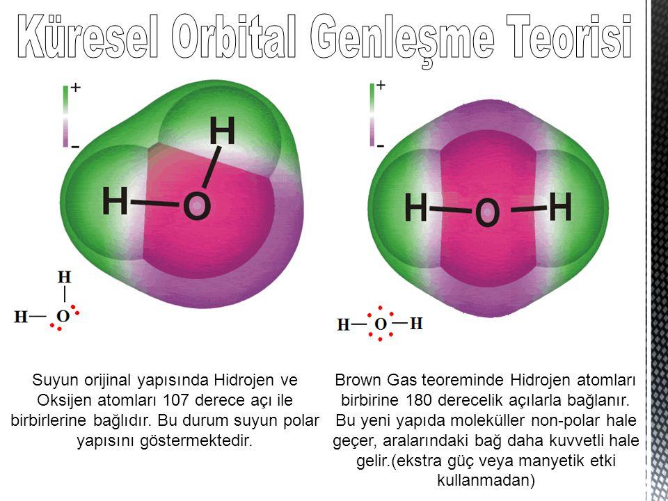 Brown Gas teoreminde Hidrojen atomları birbirine 180 derecelik açılarla bağlanır. Bu yeni yapıda moleküller non-polar hale geçer, aralarındaki bağ dah