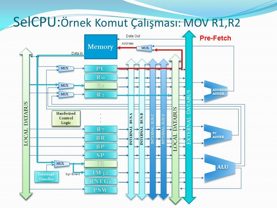 SelCPU: Örnek Komut Çalışması: MOV R1,R2 Hardwired Control Logic Pre-Fetch LOCAL DATABUS