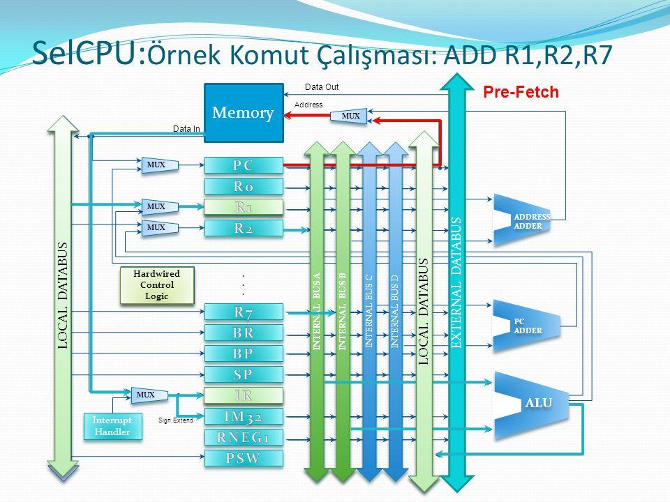 SelCPU: Örnek Komut Çalışması: ADD R1,R2,R7 Hardwired Control Logic Pre-Fetch INTERNAL BUS B INTERNAL BUS A LOCAL DATABUS