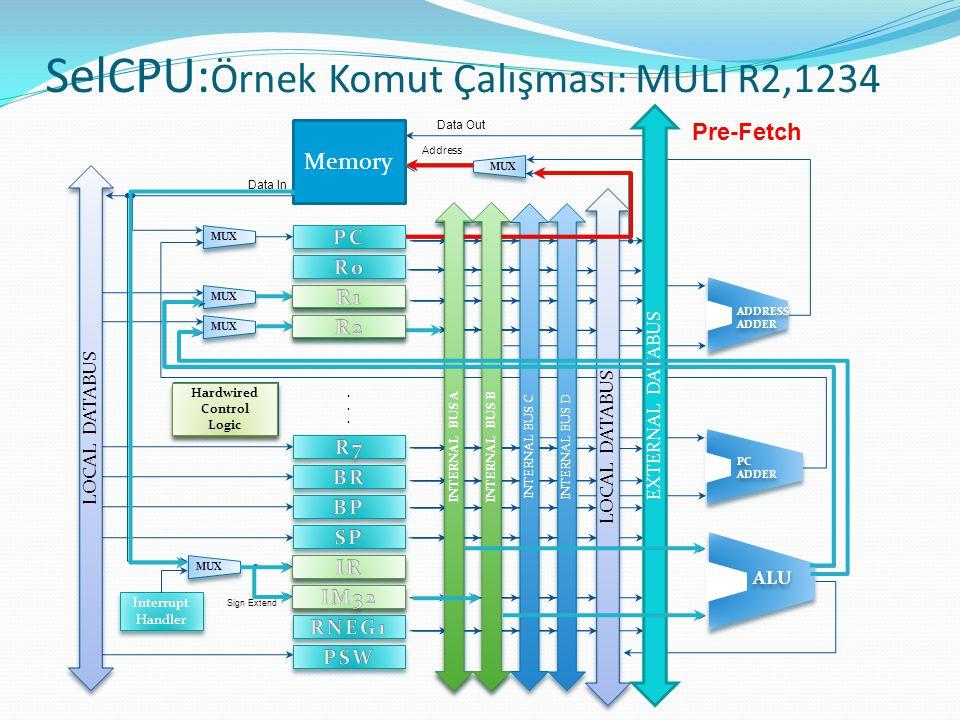 SelCPU: Örnek Komut Çalışması: MULI R2,1234 Hardwired Control Logic Pre-Fetch INTERNAL BUS B INTERNAL BUS A