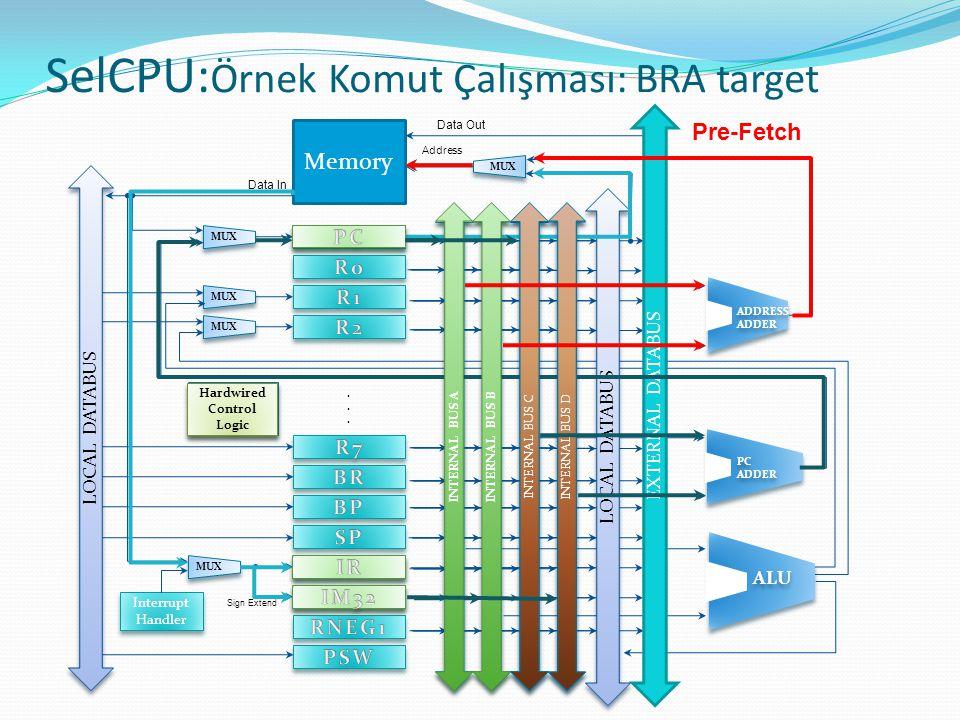 SelCPU: Örnek Komut Çalışması: BRA target Hardwired Control Logic Pre-Fetch INTERNAL BUS B INTERNAL BUS A INTERNAL BUS D INTERNAL BUS C