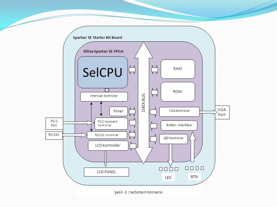 Spartan 3E Starter Kit Board Xilinx Spartan 3E FPGA LCD PANEL LED SelCPU PS/2 Keyboard Kontroller Interrupt Kontroller LED Kontroller LCD Kontroller T