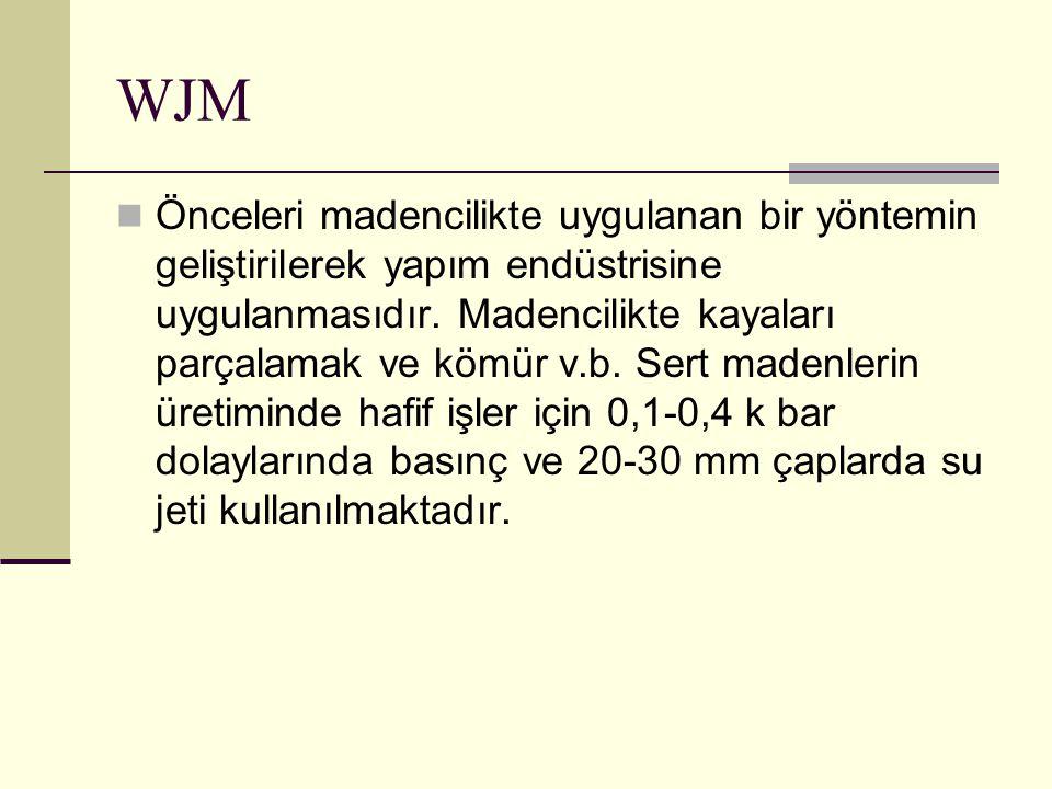 WJM  Önceleri madencilikte uygulanan bir yöntemin geliştirilerek yapım endüstrisine uygulanmasıdır.