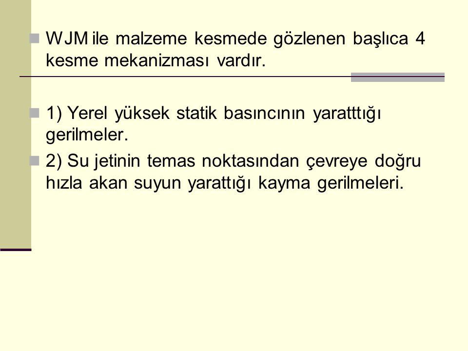 WJM yönteminin diğer kesme yöntemlerine göre başlıca üsütünlükleri
