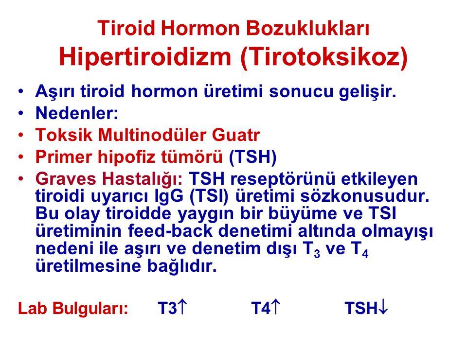 Tiroid Hormon Bozuklukları Hipertiroidizm (Tirotoksikoz) •Aşırı tiroid hormon üretimi sonucu gelişir. •Nedenler: •Toksik Multinodüler Guatr •Primer hi