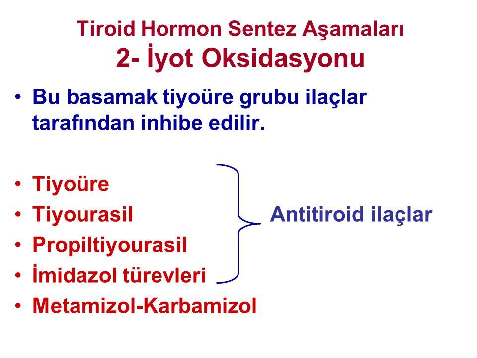 Tiroid Hormon Sentez Aşamaları 2- İyot Oksidasyonu •Bu basamak tiyoüre grubu ilaçlar tarafından inhibe edilir. •Tiyoüre •Tiyourasil Antitiroid ilaçlar