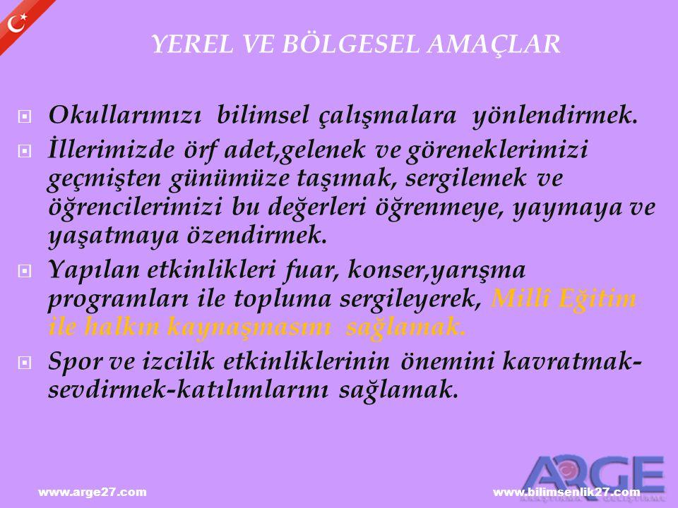 www.arge27.com www.bilimsenlik27.com SODES projesi (2009-2010) 1.
