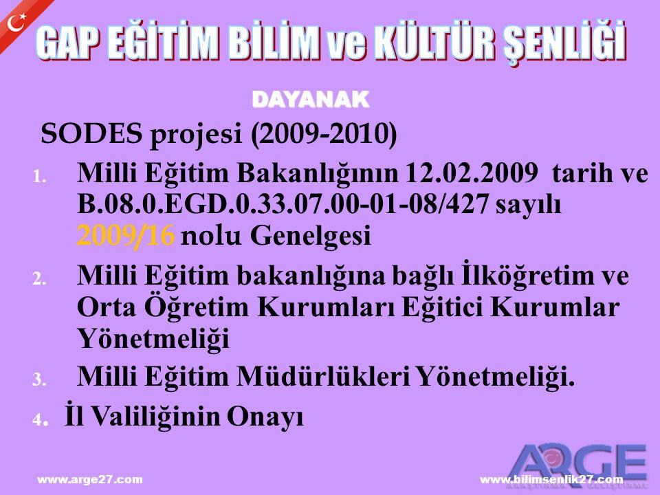 www.arge27.com www.bilimsenlik27.com SODES projesi (2009-2010) 1. Milli Eğitim Bakanlığının 12.02.2009 tarih ve B.08.0.EGD.0.33.07.00-01-08/427 sayılı