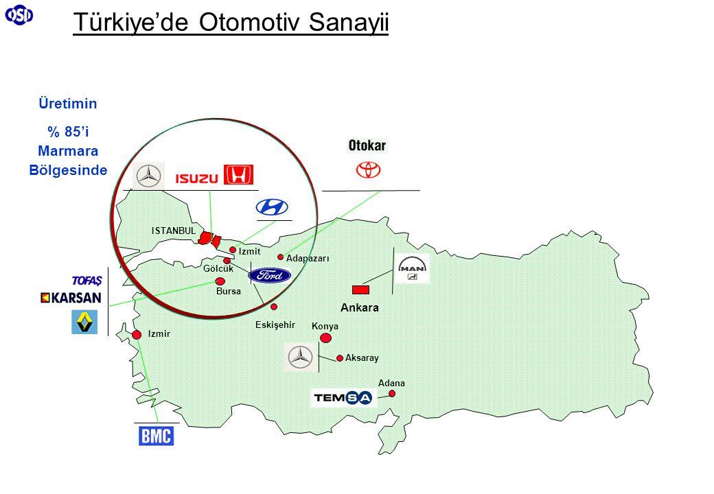 Izmir Adapazarı Ankara Konya ISTANBUL Gölcük Aksaray Izmit Bursa Eskişehir Adana Türkiye'de Otomotiv Sanayii Üretimin % 85'i Marmara Bölgesinde