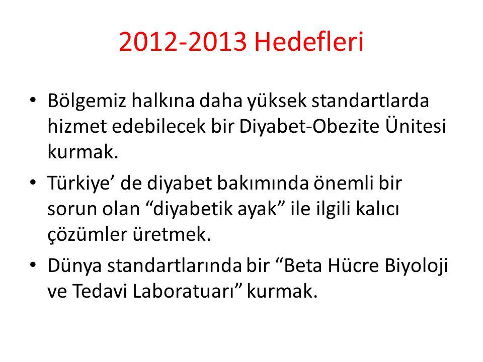 2012-2013 Hedefleri • Bölgemiz halkına daha yüksek standartlarda hizmet edebilecek bir Diyabet-Obezite Ünitesi kurmak. • Türkiye' de diyabet bakımında