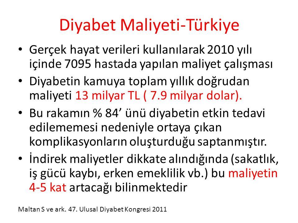Diyabet Maliyeti-Türkiye • Gerçek hayat verileri kullanılarak 2010 yılı içinde 7095 hastada yapılan maliyet çalışması • Diyabetin kamuya toplam yıllık