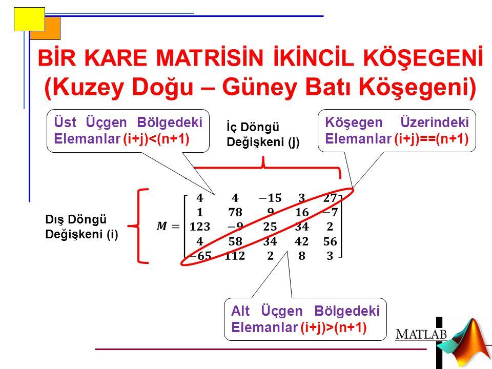 BİR KARE MATRİSİN İKİNCİL KÖŞEGENİ (Kuzey Doğu – Güney Batı Köşegeni) Dış Döngü Değişkeni (i) İç Döngü Değişkeni (j) Köşegen Üzerindeki Elemanlar (i+j)==(n+1) Üst Üçgen Bölgedeki Elemanlar (i+j)<(n+1) Alt Üçgen Bölgedeki Elemanlar (i+j)>(n+1)