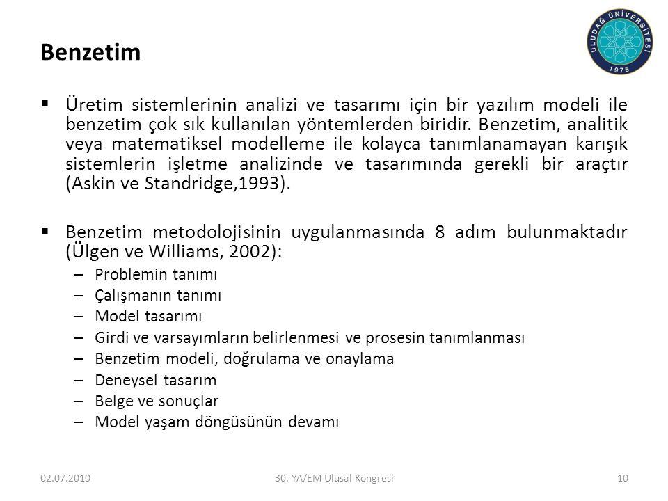 Benzetim  Üretim sistemlerinin analizi ve tasarımı için bir yazılım modeli ile benzetim çok sık kullanılan yöntemlerden biridir. Benzetim, analitik v